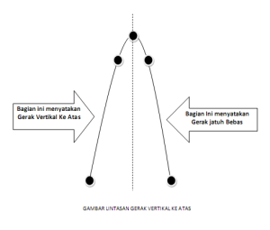 pengertian sistem transportasi menurut ahli pdf