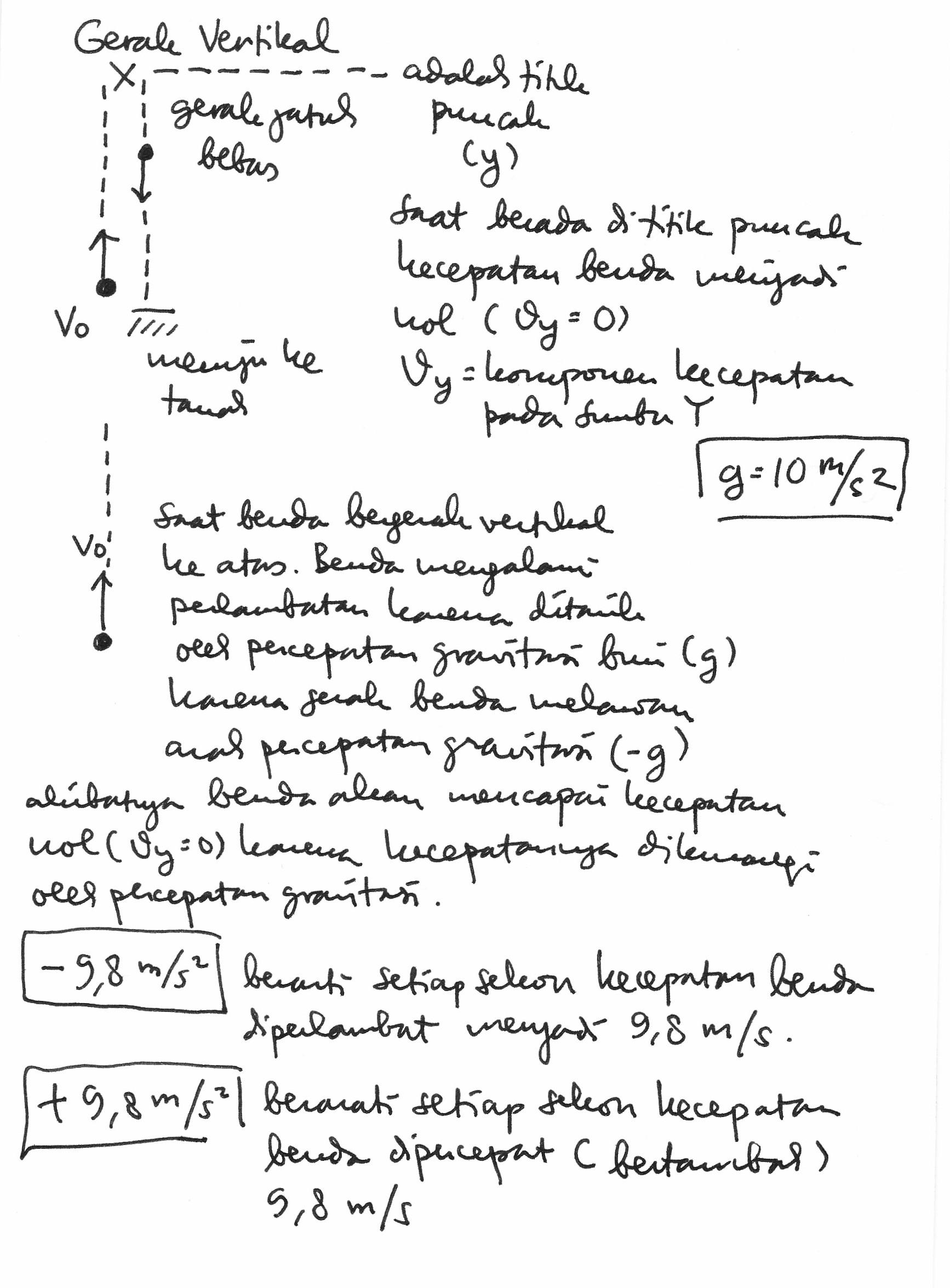 Karikatur Blog Guru Fisika