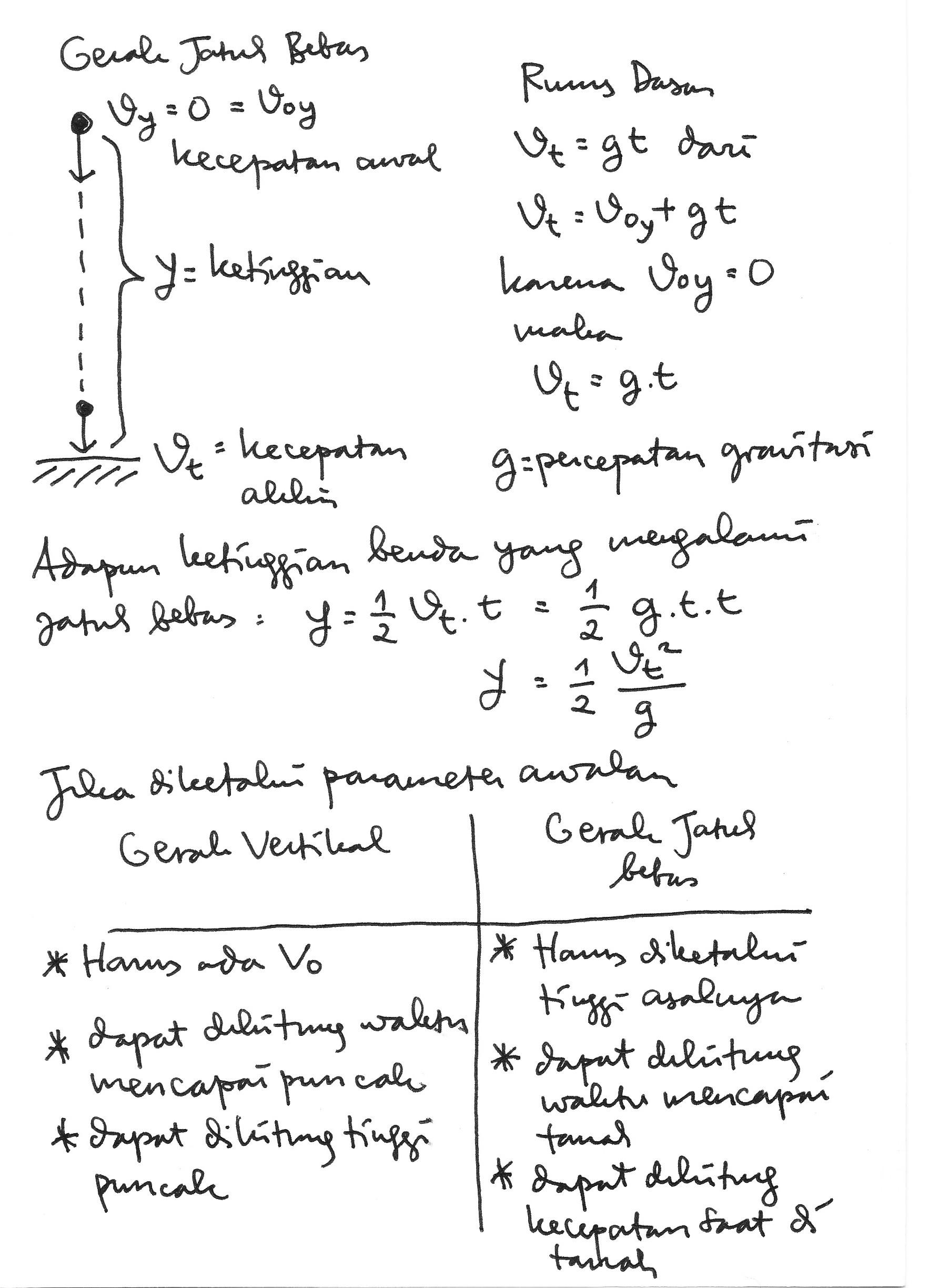 Blog Guru Fisika Rudy Hilkya Hans Enggu Undjung SPd MPd Di