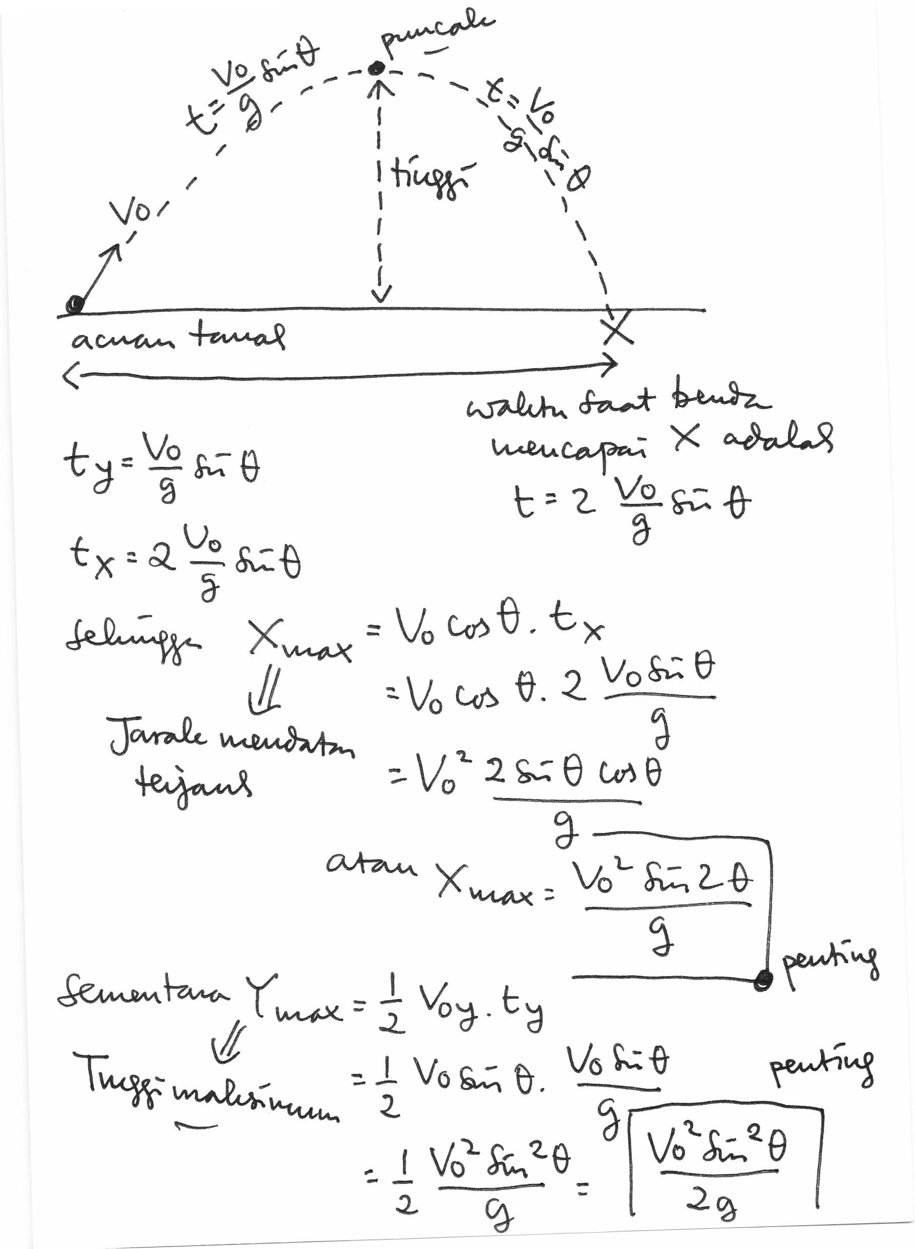 2012 Blog Guru Fisika Laman 5