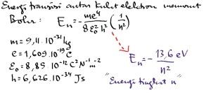 energi bohr-spektrum hidrogen