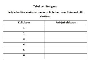 tabel1-deret-spektrum
