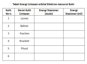 tabel2-deret-spektrum